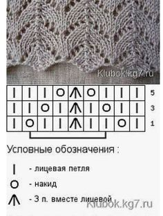 Diamond Hill Loop Celtic Cable (Knitting Pattern) : Diamond Hill Loop Celtic Ca… – Awesome Knitting Ideas and Newest Knitting Models Lace Knitting Stitches, Cable Knitting Patterns, Knitting Blogs, Knitting Charts, Free Knitting, Baby Knitting, Vogue Knitting, Drops Design, Lace Patterns