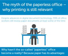 The Myth of the Paperless Office [INFOGRAPHIC] - http://www.hometechmtl.com/myth-paperless-office/ - http://i1.wp.com/www.hometechmtl.com/wp-content/uploads/2013/09/Paperless-Office-blue-crop.png?fit=640%2C640 - With all the advances in digital document technology why do we still use paper? The average office worker in the United States uses about 10,000 sheets of paper every year. This is a surprising number when we consider all the digital alternatives. However, there are s