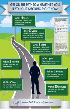 smoking-health-results