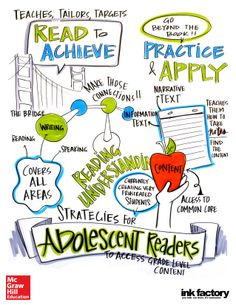 literacy for adolescence education essay Self-efficacy beliefs of adolescents  the series adolescence and education  top of mathematics and science achievement and near the top in reading literacy.