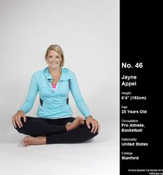 6ft7 ; Anna | Tall Women - Female Height Comparison ...