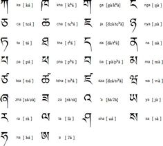 Ancient Tibetan Script