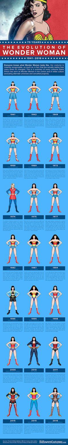 Wonder Woman Costume Evolution [Infographic] from through Lynda Carter, to Gal Gadot in Batman v Superman<< my Dave's are the 2006 design and the BvS design. Wonder Woman Costumes, Costumes For Women, Wonder Woman Cosplay, Lynda Carter, Gal Gadot, Marvel Dc, Superman, Gotham Batman, Batman Art