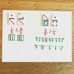 Which fraction is greater? Compare two fractions and justify using a visual model. Teaching Fractions, Math Fractions, Teaching Math, Comparing Fractions, Teaching Career, Montessori Math, Homeschool Math, Homeschooling, Math Strategies