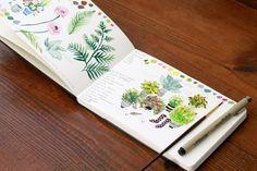 The Art of Michelle: sketchbook tips