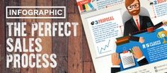 The post The Perfect Sales Process to Surefire Business Success [INFOGRAPHIC] appeared first on Online Marketing Scoops. Affiliate Marketing, Online Marketing, Sales Process, Business Events, Surefire, Invitations, Invite, Work Hard, Infographic