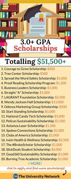 Have a GPA of Then you qualify for these scholarships! If you have a grade point average of (or higher), you qualify for the below 22 scholarships. If you don't meet the grade requirement, no worries - you can apply to these easy scholarships. College Life Hacks, Life Hacks For School, School Study Tips, College Tips, College Checklist, School Tips, College Ready, Law School, Espn College