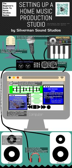 This is a great infographic on setting up a home music production studio. Great for music business professionals, music artists, bands, and music agents. Music Recording Studio, Music Studio Room, Sound Studio, Music Production Studio, Home Recording Studio Equipment, Audio Studio, New Music, Good Music, Music Music