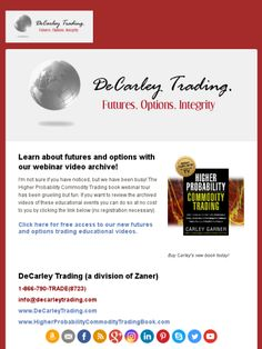Learn how to trade commodities for free with our futures and options trading videos!