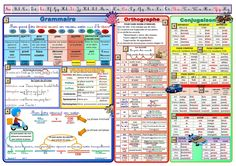 Convert documents to beautiful publications and share them worldwide. Title: sous main francais 13 14 Author: NOBLET, Length: 1 pages, Published: French Grammar, Compound Words, Cycle 3, Word Families, School Hacks, Multiplication, Montessori, Maine, Periodic Table