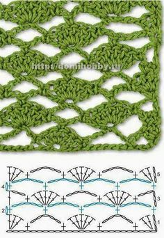 Watch This Video Beauteous Finished Make Crochet Look Like Knitting (the Waistcoat Stitch) Ideas. Amazing Make Crochet Look Like Knitting (the Waistcoat Stitch) Ideas. Crochet Edging Patterns, Crochet Motifs, Crochet Diagram, Crochet Chart, Crochet Designs, Knitting Patterns, Filet Crochet, Knit Crochet, Patron Crochet