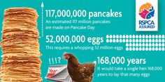 Look for the logo this Pancake Day Pancake Day, Pancakes, Forget, Eggs, Make It Yourself, Cooking, Kitchen, How To Make, Food