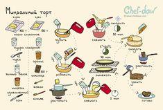 Миндальный торт - chefdaw