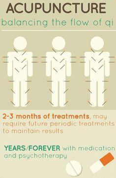 Acupuncture can really help if you are experiencing depression or anxiety - please try it if you are suffering. - Abba