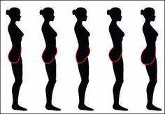 The illustration shows really well the shape the crotch curve should be for various figure types.