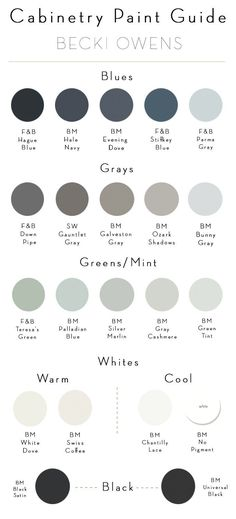 Paint color scheme-Resource for picking Cabinetry Paint  - Becki Owens - http://centophobe.com/cabinetry-paint-guide-becki-owens/ -
