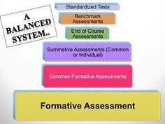 Summative Assessment, Summative Test