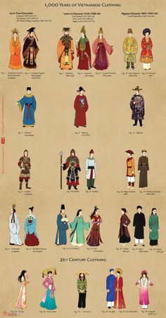 The history of costumes of Vietnam in each decade include different levels of social