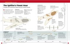 WWII Ordnance - The Spitfire's Finest Hour infographic