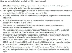 Chronic Fatigue Syndrome, Chronic Illness, Sensory Overload, 25 March, Text Posts, Disability, Summary, Research, Pdf