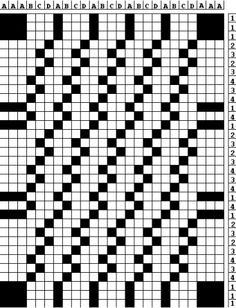 Profile Draft for Taquete Rug #1 (A-D threading blocks) (1-4 treadling blocks)