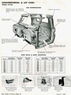 1950 chevy truck interior pictures