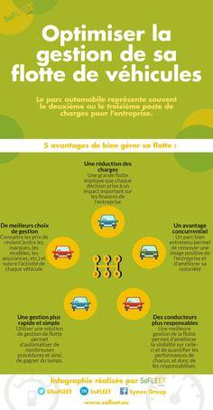 Optimiser la gestion de sa flotte de véhicules : les 5 avantages de bien gérer sa flotte