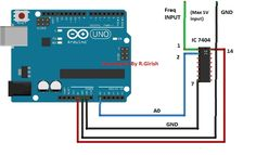 The post explains a simple Arduino frequency meter circuit displayed through a 16 x 2 display unit.