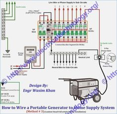 Wiring of the distribution board with rcd single phase home supply generac automatic transfer switch wiring diagram 100 amp 3 phase asfbconference2016 Choice Image