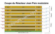 Energie Jean Pain > Réalisation I Pain, Compost, Construction, Off Grid, Green Houses, Building, Composters