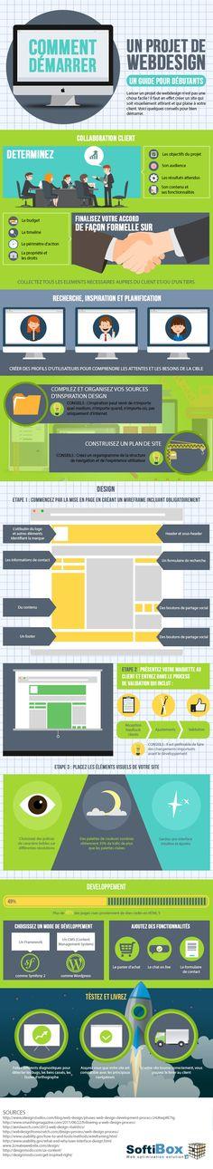Comment démarrer un projet de webdesign                                                                                                                                                      Plus