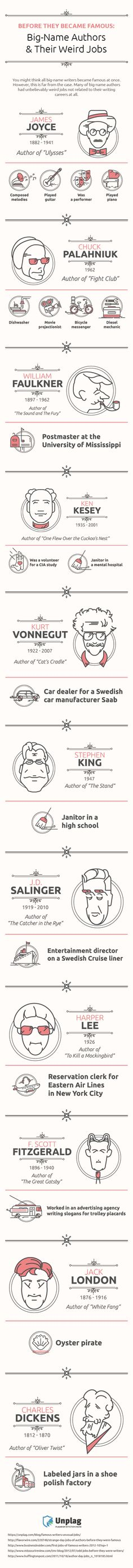 Unusual Jobs Of Famous Writers #infographic #Writers #Career #Jobs