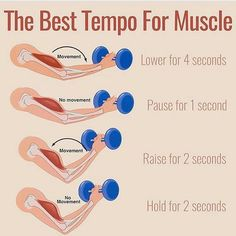 Here we got the best tempo for your muscle ! Aim to do one set in 45-60 seconds ! Time under tension is very important if you wanna build muscle!