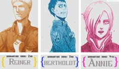 ☤SnK☤(Attack on Titan) - Shingeki no Kyojin (Attack on titan) Photo - Fanpop fanclubs Attack On Titan Krista, Proof Of Life, Otaku Problems, Humanoid Creatures, Annie, Warriors, Freedom, Fantasy, Manga