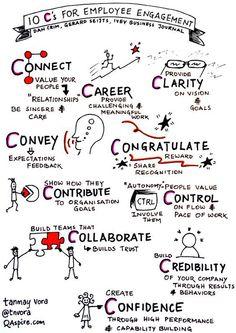 strategic plan process 1 powerpoint presentation slide