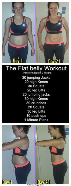 The Flat belly Workout, and if you Struggling With Obesity - The Impact It Can Cause On Mind And Body | 3 week diet | fitness | workout plan | quick fat loss | weight loss guide | inspiration |