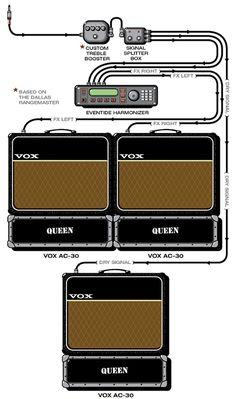 Brian May - Queen - 1990   Guitar.com