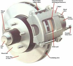 Disc brake and caliper diagram