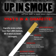 Up in Smoke: All You Need to Know About Cigarettes