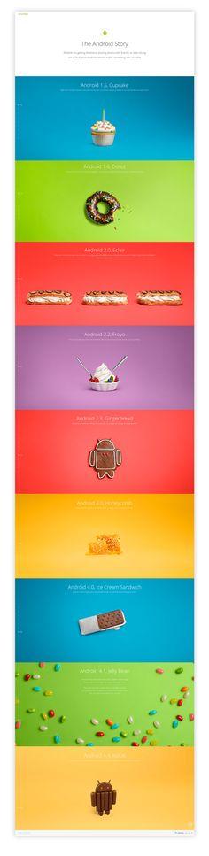 Android KitKat by Matt Delbridge