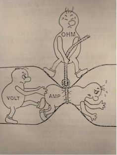 Electricity Simplified
