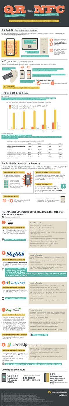 QR Versus NFC [INFOGRAPHIC] #QR #versus#NFC