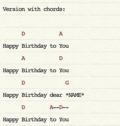 Traditional happy birthday ukulele chords