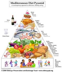 Harness the benefits of the Mediterranean diet. It's good for your heart, your brain, and your mental health.