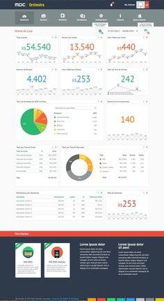 Dashboard, Control panel, Design, Inspiration, reative, UI #ui #design #dashboard