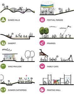 41 New Ideas urban landscape architecture drawing Urban Landscape, Landscape Design, Landscape Diagram, India Landscape, Landscape Plans, Plan Concept Architecture, Architecture Jobs, Architecture Portfolio, Amphitheater Architecture