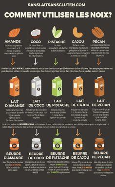Déliacious : Le défi pâtisserie Végane : Comment remplacer les oeufs, et les produits laitiers?