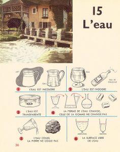 Leçons de choses 1964 : l'eau