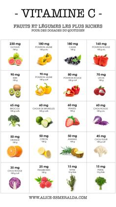 fruits calories calories fruit + calories fruit chart + calories fruits et legumes + calories fruit and vegetables + calories in fruit + fruits calories + 100 calories of fruit + calories in fruit chart Vitamin Rich Foods, Healthy Life, Healthy Living, Baby Food Recipes, Healthy Recipes, Base Foods, Health Remedies, Herbal Remedies, Health And Nutrition
