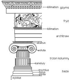 Academic Art, Caravaggio, School Notes, Ancient Greece, Art Sketchbook, Art History, Hand Lettering, Homeschool, Education
